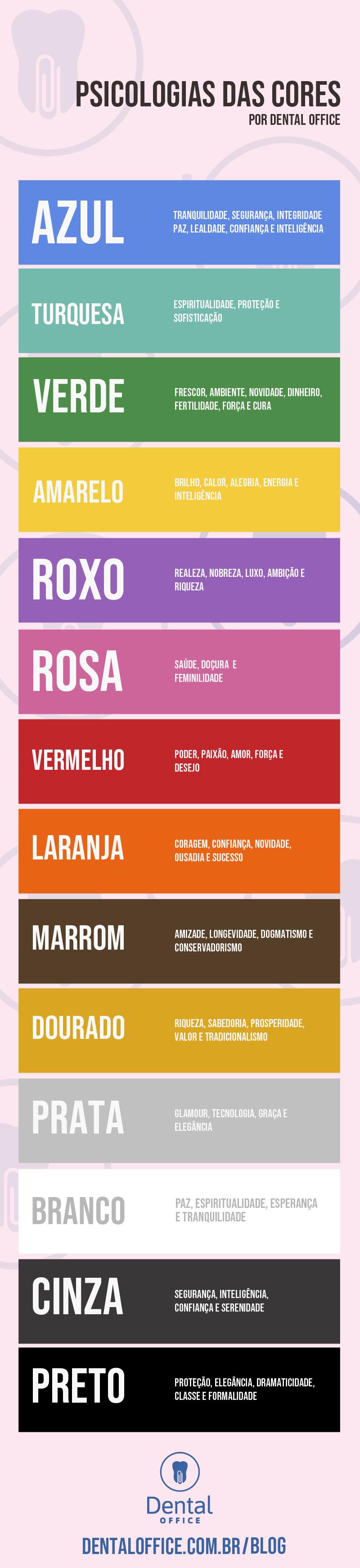 Infográfico para identidade de cores
